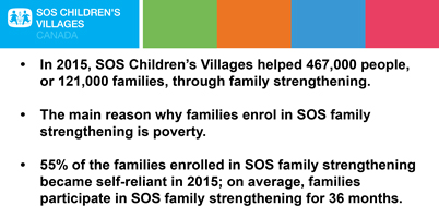 SOS Children's Villages Stats